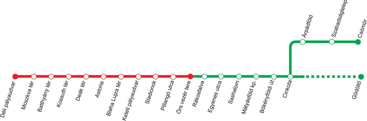 Az új metróvonal egy lehetséges megállókiosztása