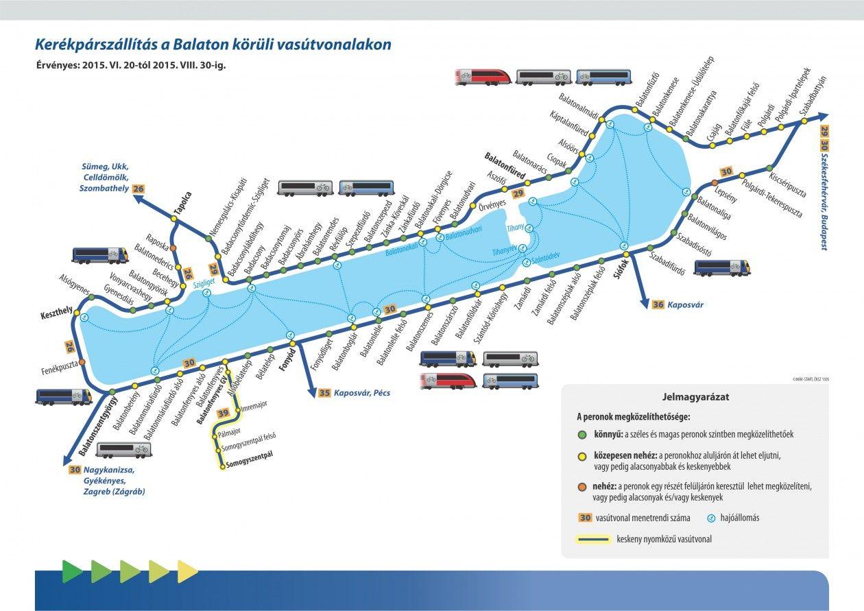 balaton vasúti térkép IHO   Vasút   Vár a Balaton – vonattal! balaton vasúti térkép