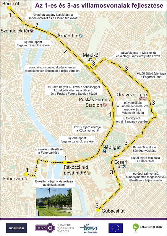 budapest 1 es villamos térkép IHO   Vasút   EU s igen az 1 es és 3 as villamos felújítására budapest 1 es villamos térkép