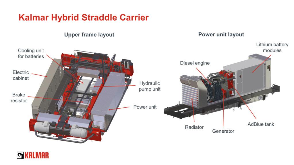 A hibrid üzemű HSCgépészete