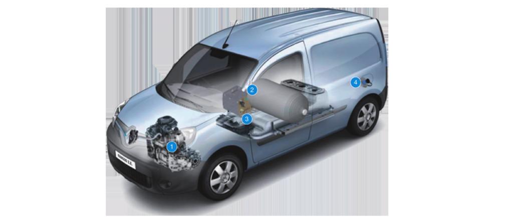 Az üzemanyagcellás rendszer részei az előző szériában:1. az elektromos hajtáslánc;2. hidrogéntartály;3. üzemanyagcella;4. töltőszelep