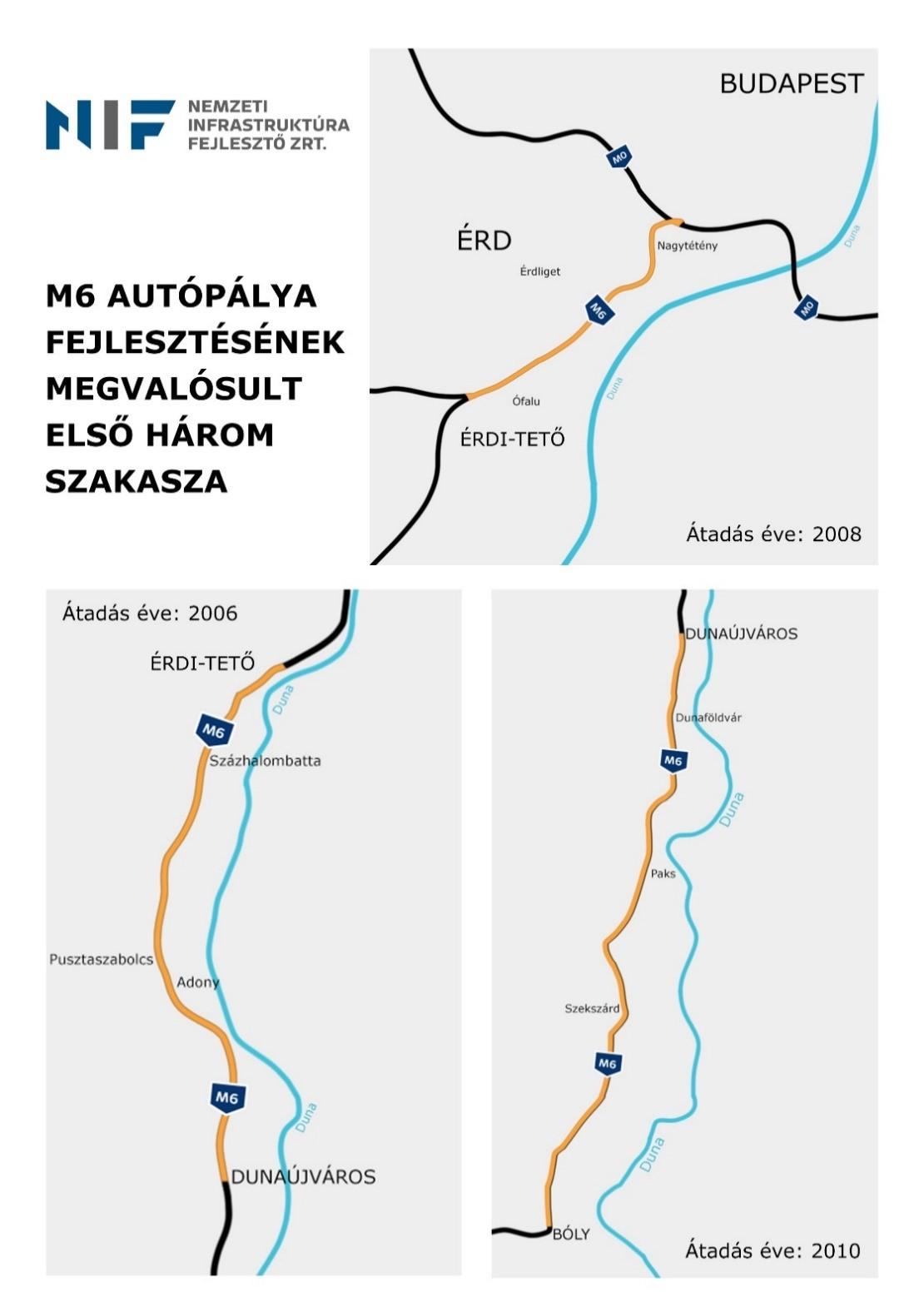Az autópálya meglévő szakaszai