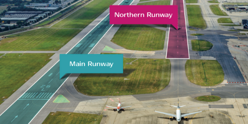 (fotók: Gatwick Airport)