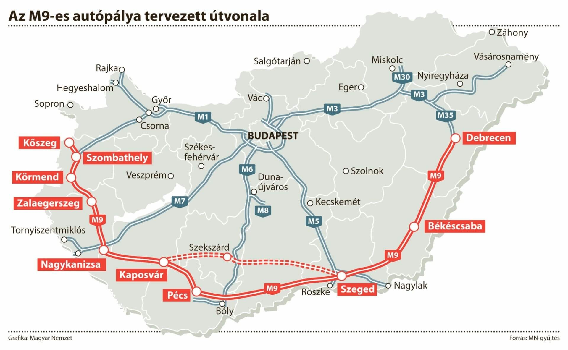 A mohácsi Duna-hidat is magába foglaló M9-es autópálya a tervek szerint nyugati–keleti irányban szeli majd át az ország déli részét (grafika: Magyar Nemzet)