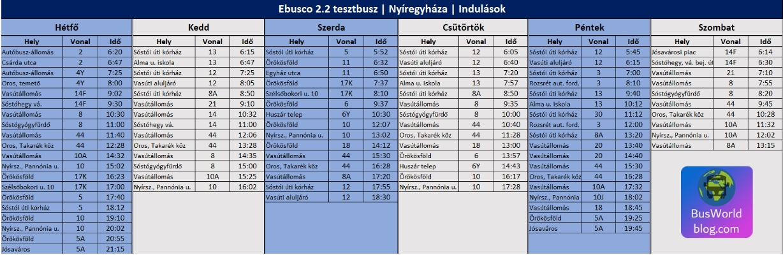 Az Ebusco-busz heti menetrendje (forrás: BusWorld blog)