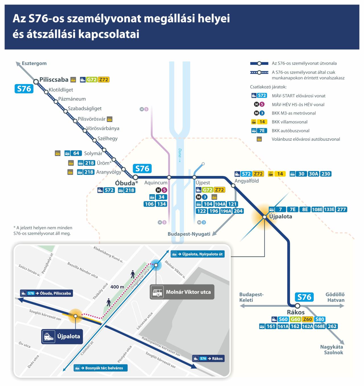 (térkép, fotó: MÁV-Start)